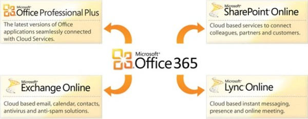 Download-Office-365-Deployment-Readiness-Tool-Beta