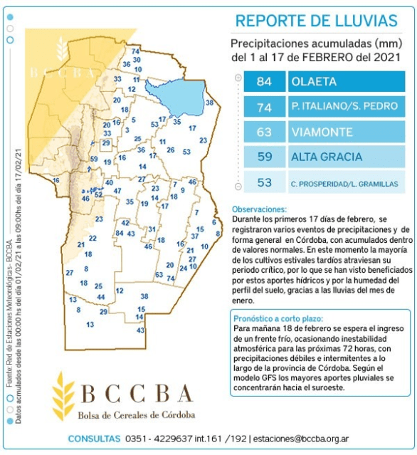 accumulated rainfall (mm) from February 1 to 17