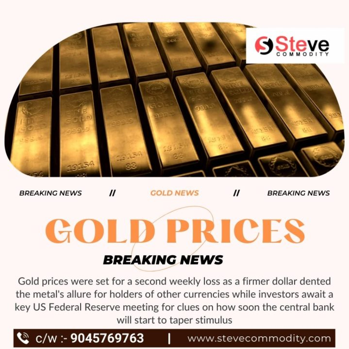 This image has an empty alt attribute; its file name is today-gold-news-17-sep-1024x1024.jpeg