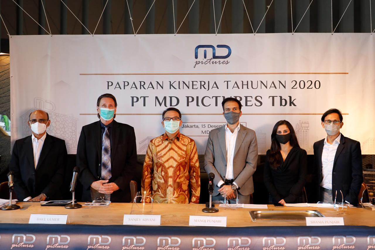 Paparan Kinerja Tahunan 2020, PT. MD Pictures Tbk