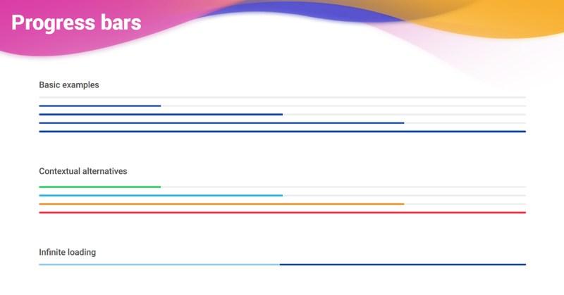 Progress Bar Framework   Framebob org