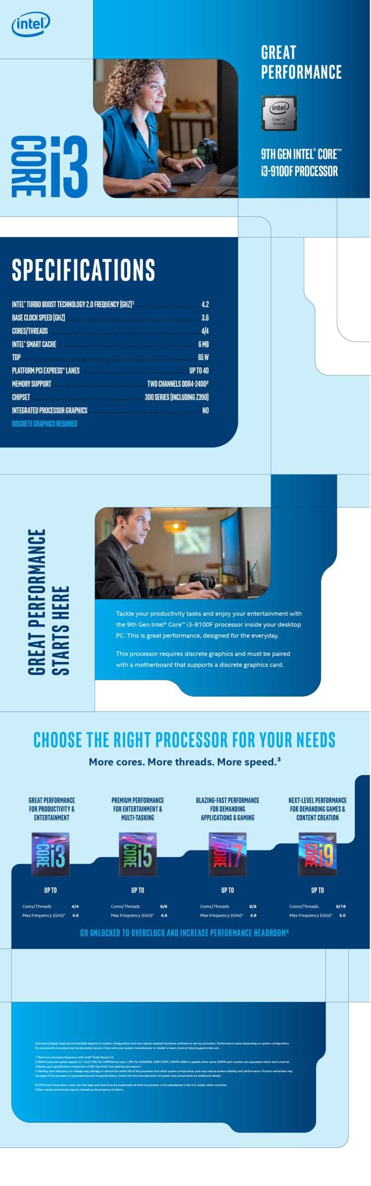 Intel® Core™ I3 9100F Desktop Processor