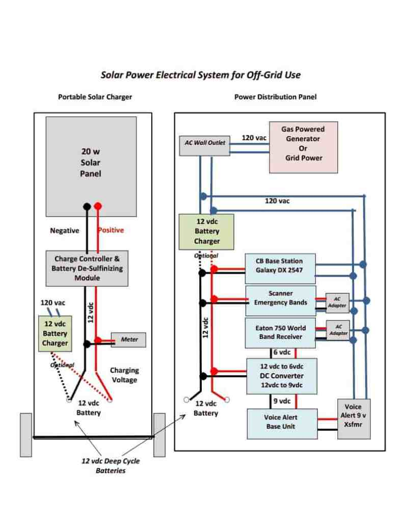 power station diagram