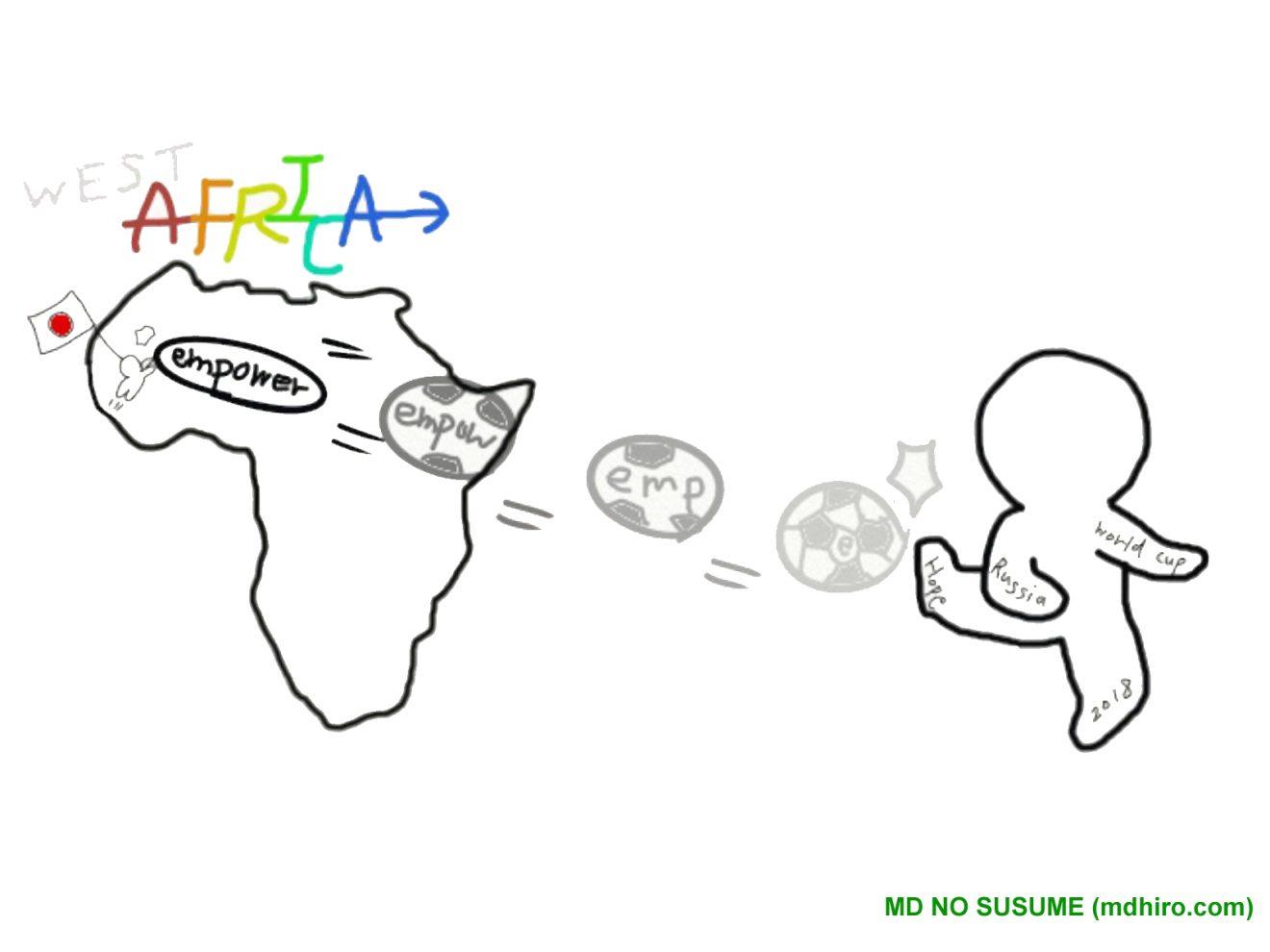 Mauritania 6 Final 20 Things I Learned From Mauritania
