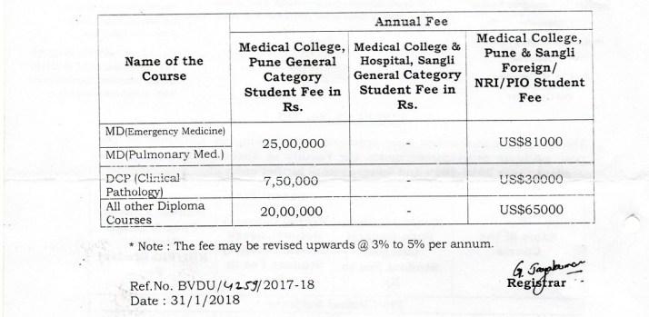 Bharati Vidhyapeeth pg fee structure