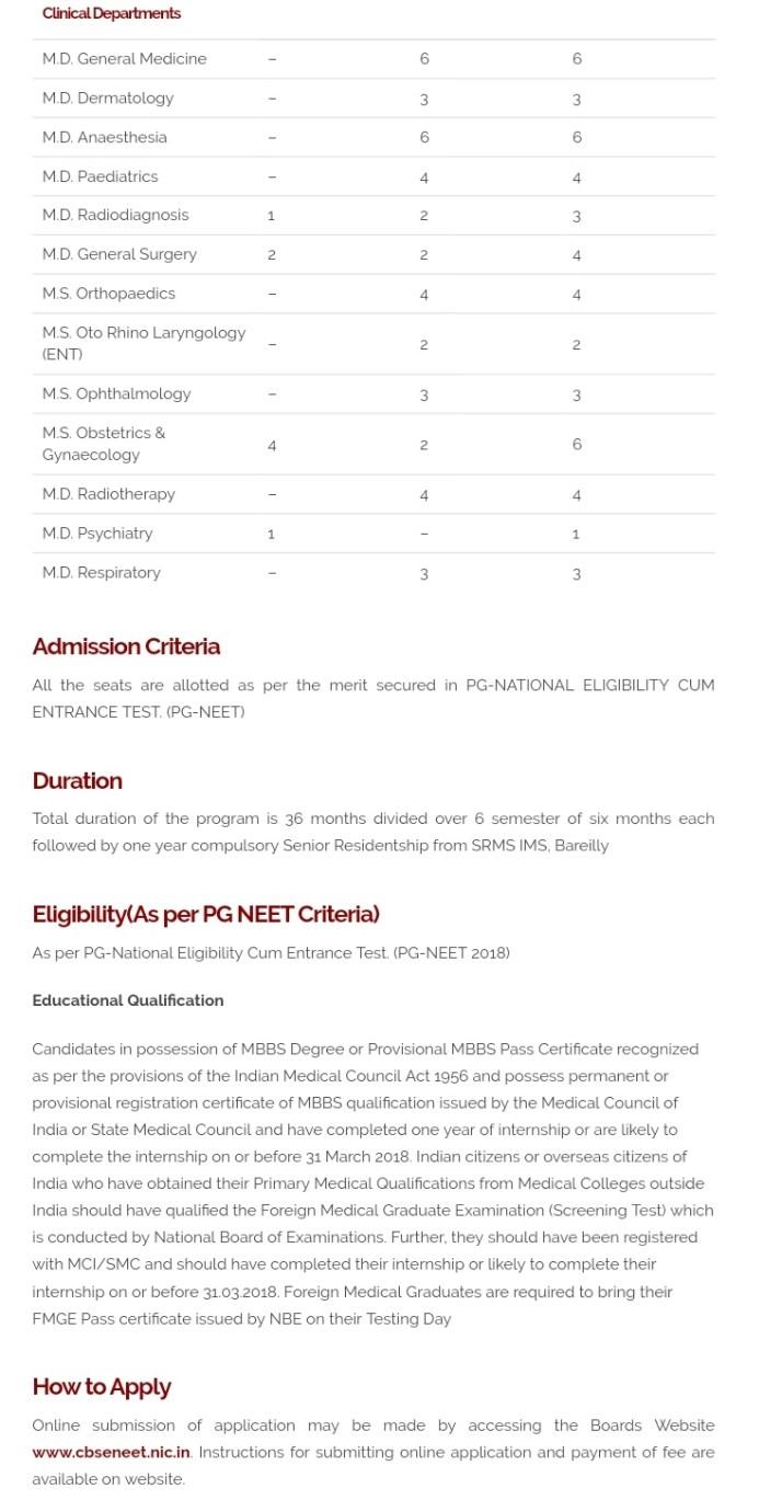 Ram Murti fees structure