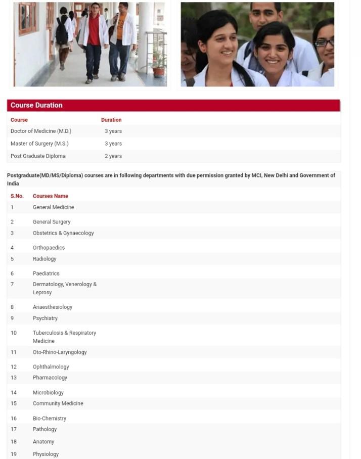Era's Medical College fees