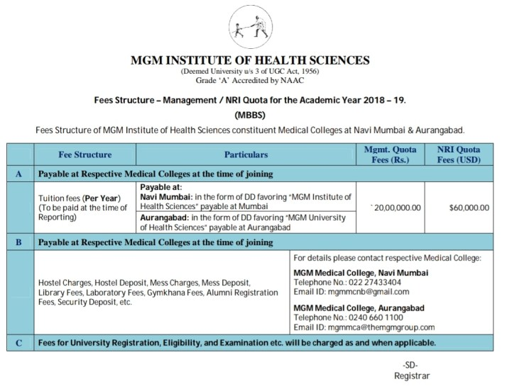 MGM Medical College fee Structure