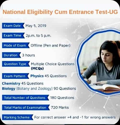 NEET UG Exam