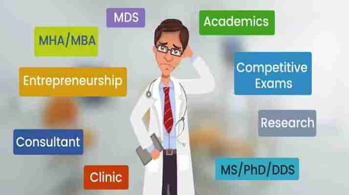 Career Options After BDS From India
