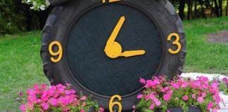 Φτιάξε αυτό το ρολόι
