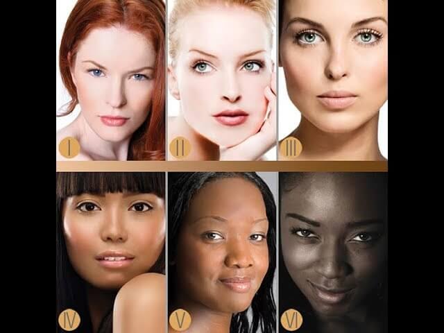Τι χρώμα δέρμα έχετε; Πόσο επηρεάζει την έκθεση στον ήλιο και τη φωτογήρανση;