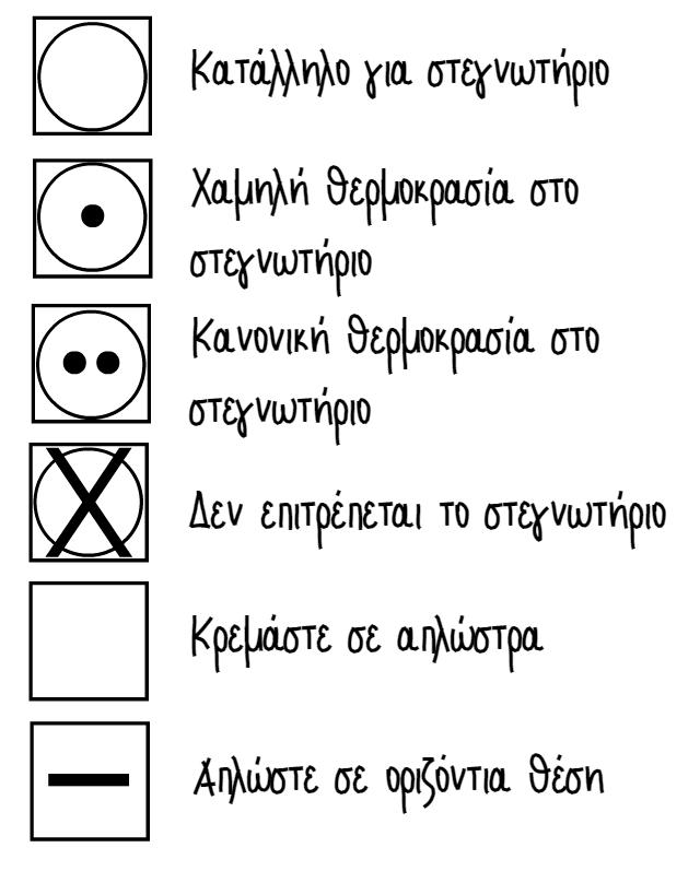 Σύμβολα στεγνώματος στις ετικέτες