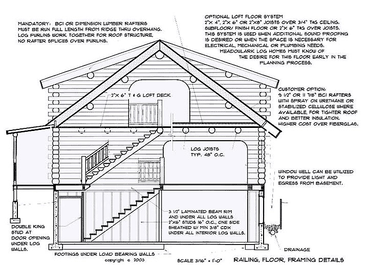 Modern Flat Roof Homes Plans