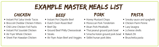 example master meal list