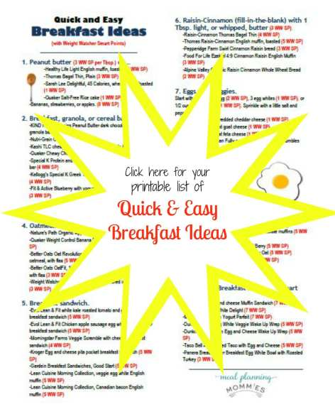 Quick And Easy Breakfast Ideas With Weight Watcher Freestyle Smart
