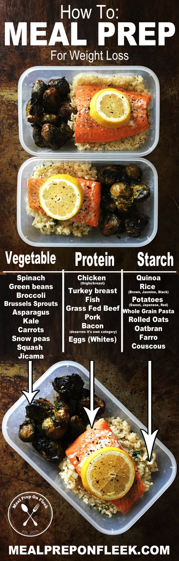 best food to lose weight and build muscle