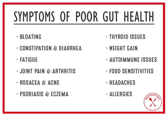 Symptoms of poor Gut Health