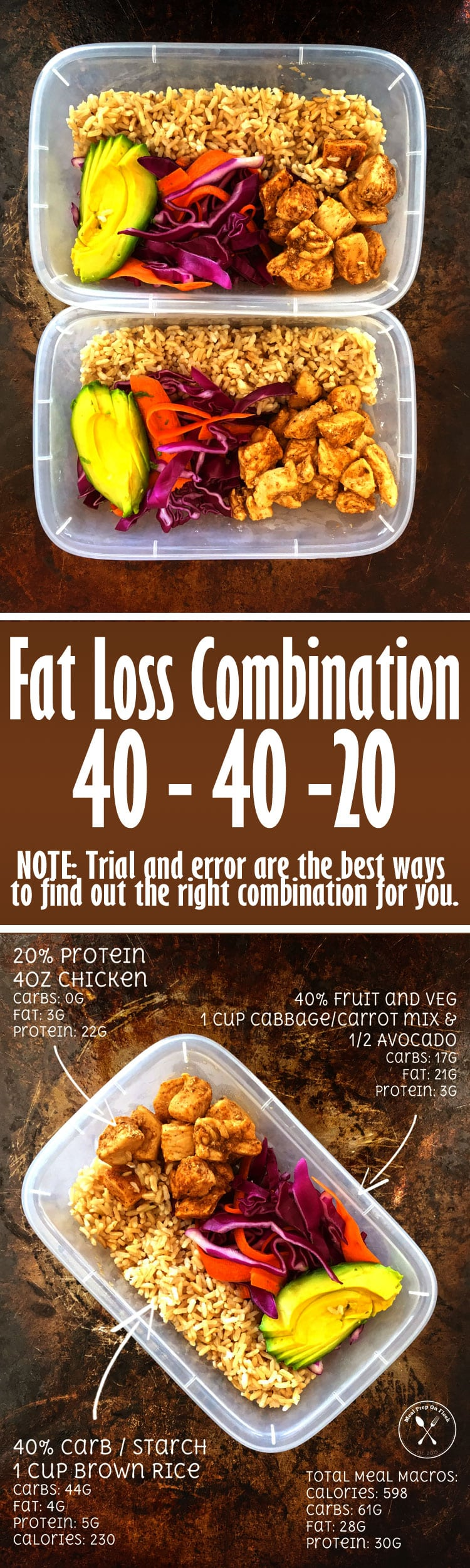 Lose weight healthy food image 10