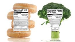 How to Read a Food Nutrition Label