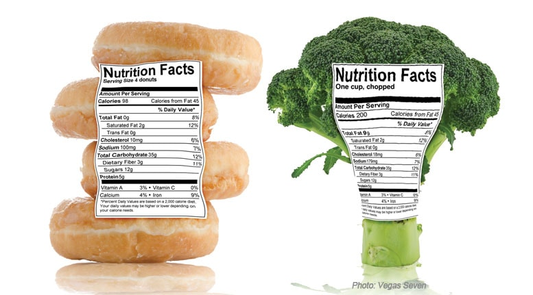 Fast Fresh Foods Nutritional Information