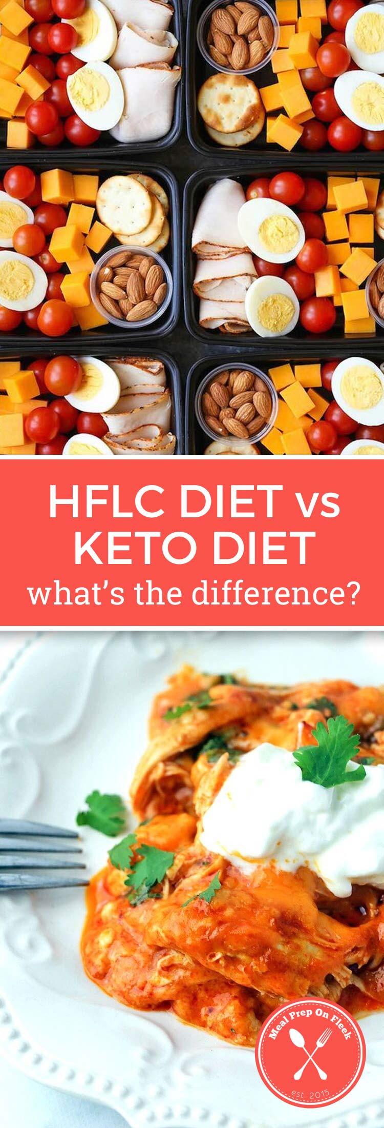 HFLC Diet Keto Diet Recipes