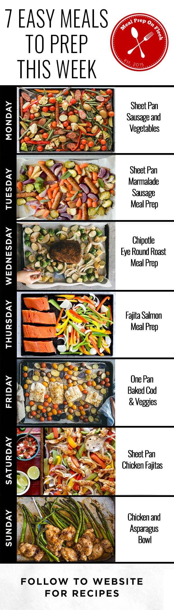 7 Easy Meal Prep Ideas to Prep Once And Eat Clean All Week 7 Easy Meal Prep Ideas to Prep Once And Eat Clean All Week new pictures