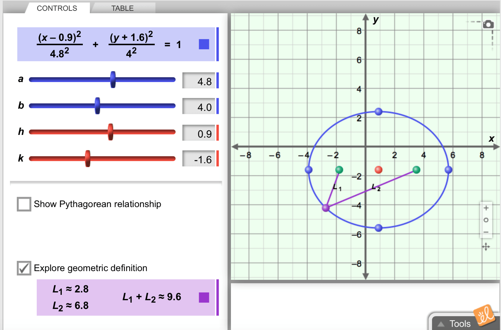 Ellipse Worksheet