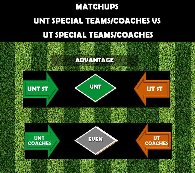 Coaches vs Coaches