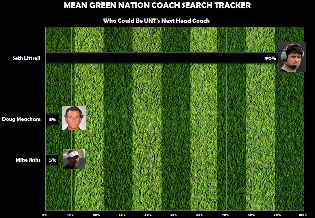 MGN Coach Tracker 5