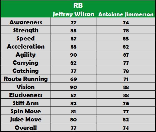 RB Rankings