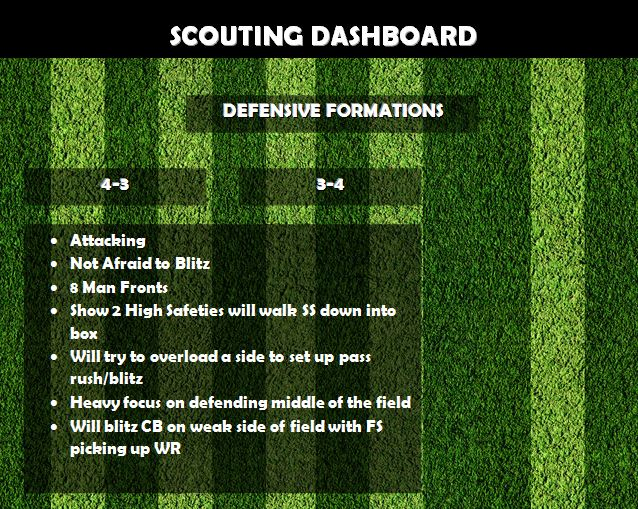 Scouting Dashboard 3