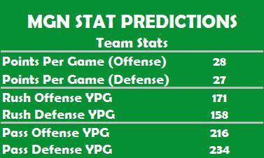 Stats Prediction 1