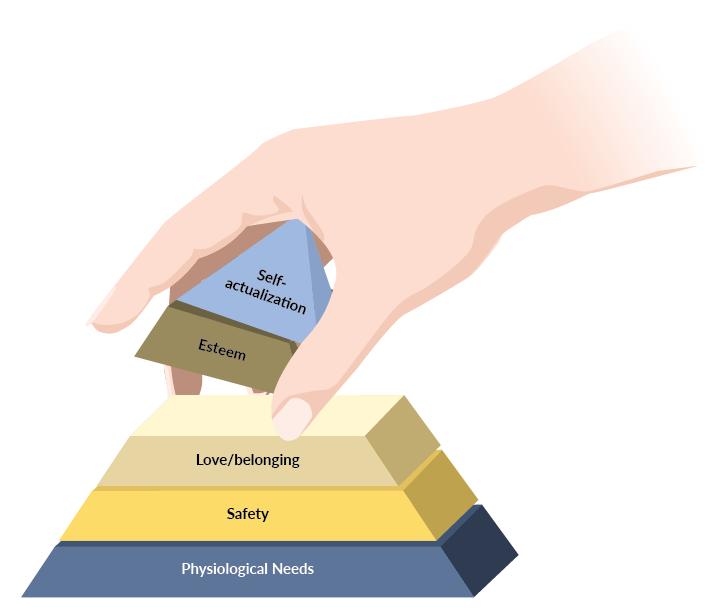 blog-piramid-2-02