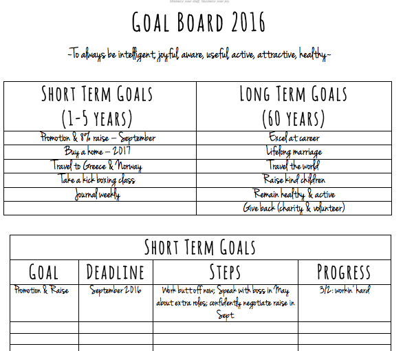 How To Accomplish Your Goals With a Free Graphic Organizer