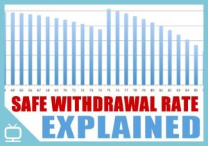 Safe Withdrawal Rate explained – Episode 276 [Screencast]