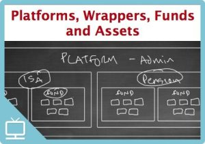 Platforms, Wrappers, Funds and Assets – Episode 279 [Video]