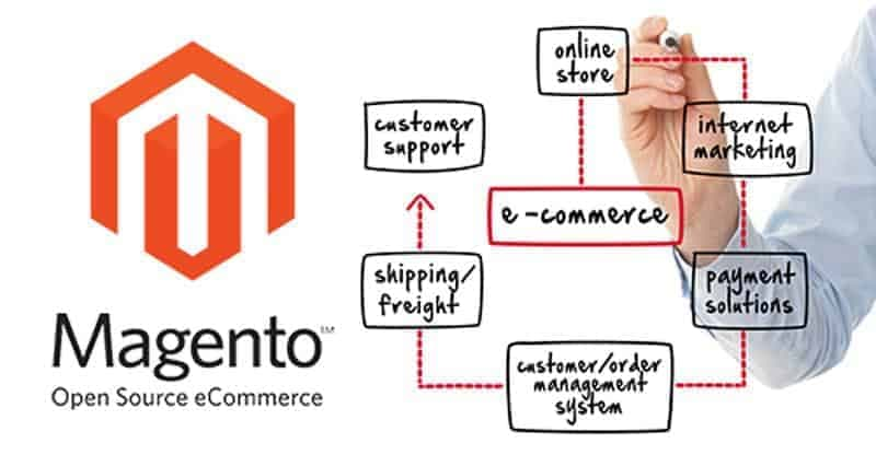 Image result for magento ecommerce