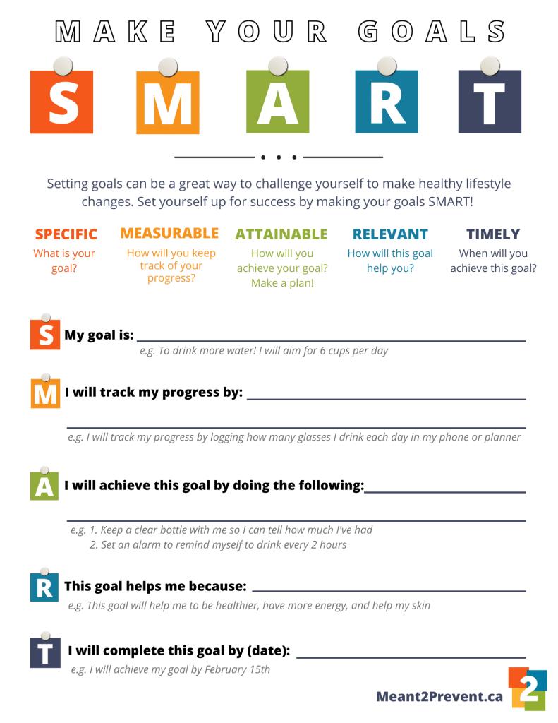 SMART goals worksheet image