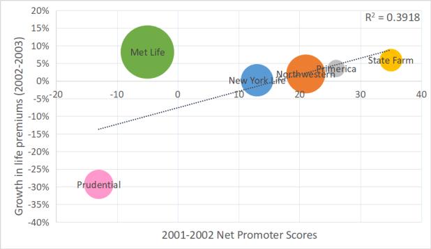 nps life premium 2002-2003 39