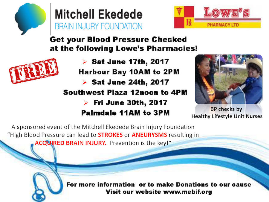 Lowes Pharmacy Blood Pressure Checks