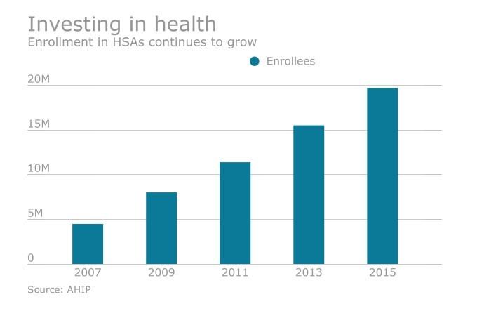 investing in health.jpg