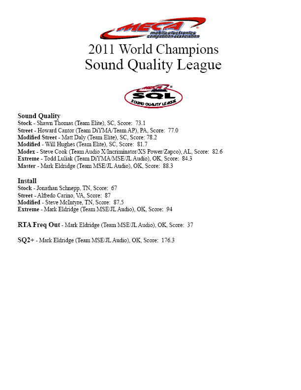 2011 Sound Quality League Champions