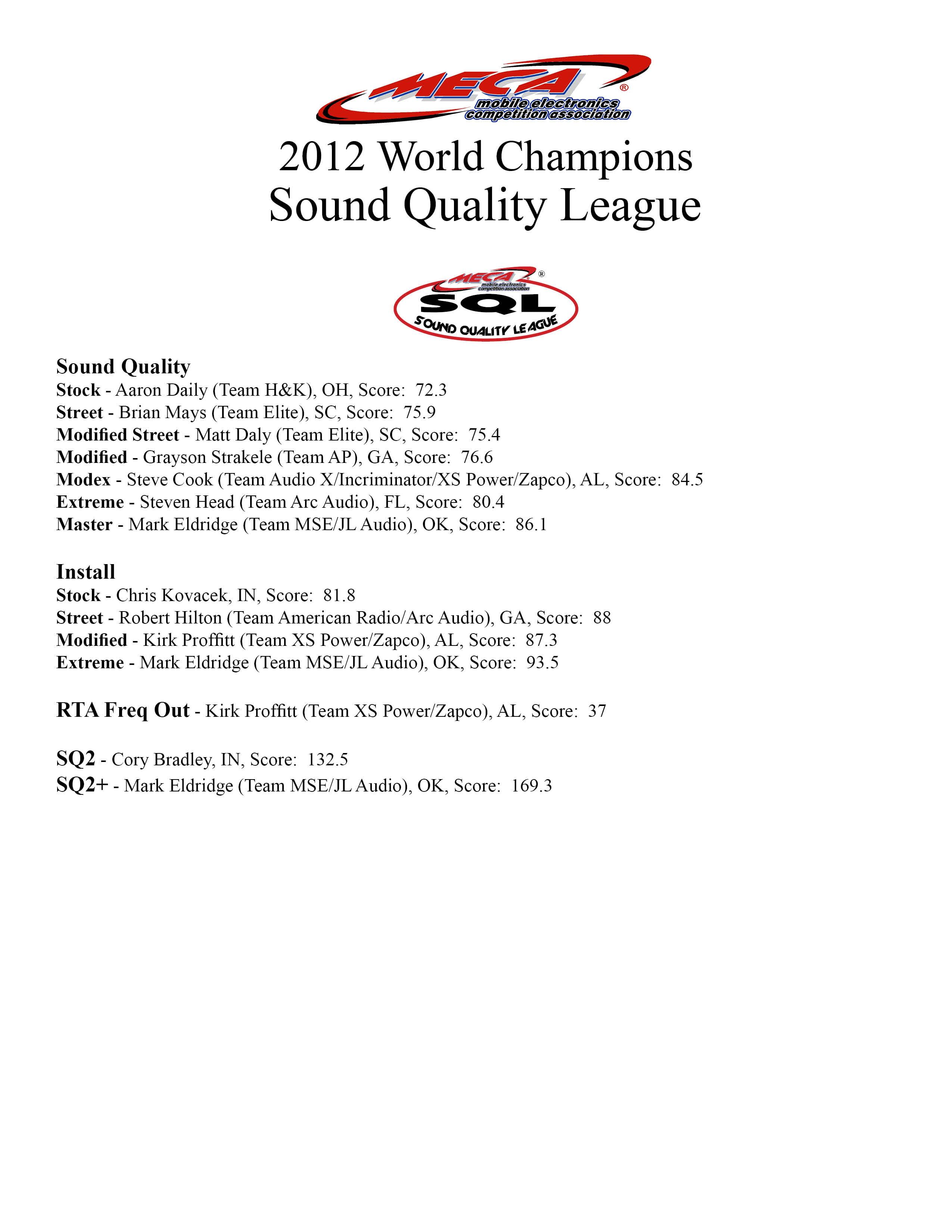 2012 Sound Quality League Champions