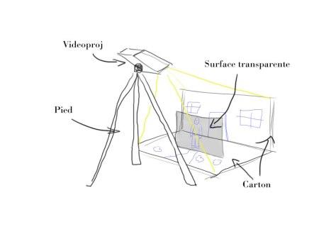 croquis-nano-mapping