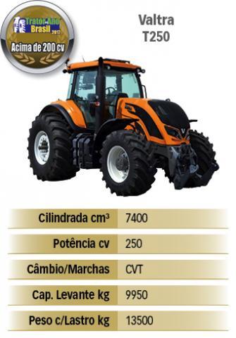Valtra T250 - ficha técnica