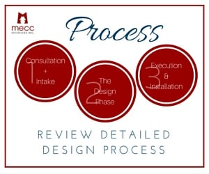 mecc interiors inc. | summarized design process | @meccinteriors