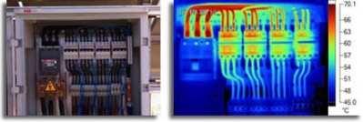 Θερμογραφία ηλεκτρολογικού πίνακα