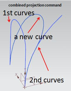 siemens nx curve combined projection command - Mechanicalengblog