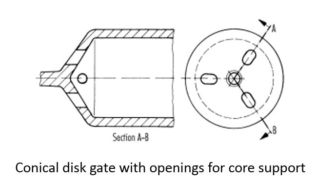 Conical disk gate with openings for core support
